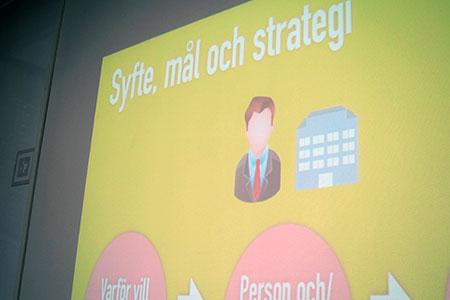twitterkurs_stockholm3